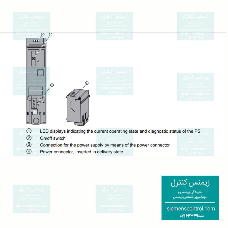 نمایندگی زیمنس - آموزش PLC S7-1500 - ماژول PS