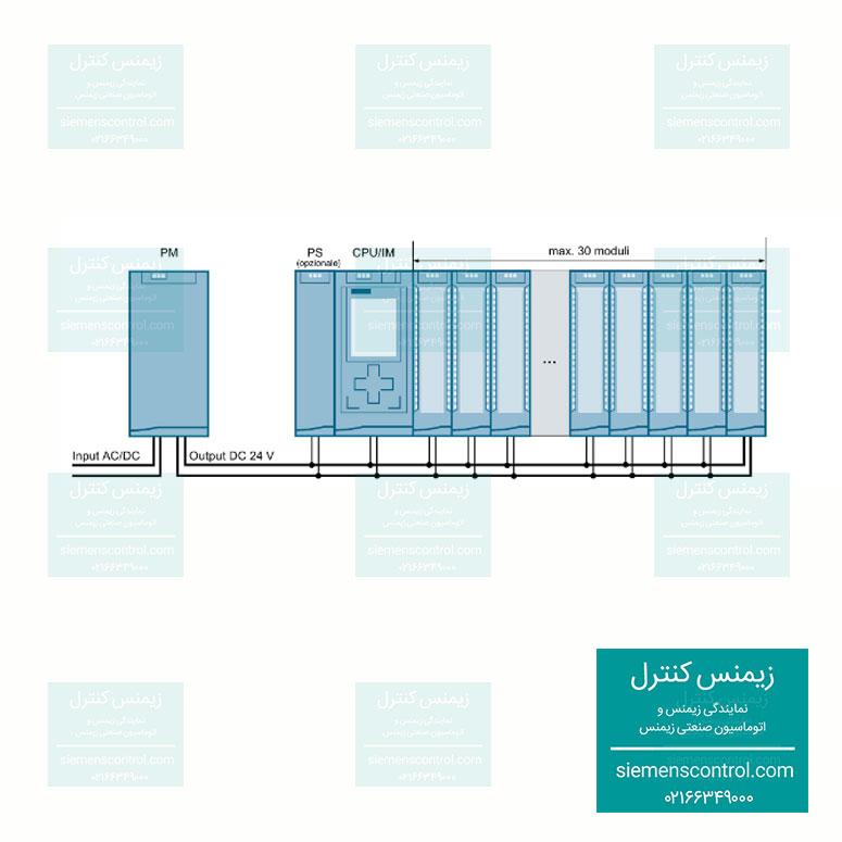 نمایندگی زیمنس- زیمنس کنترل- آموزش PLC S7-1500 زیمنس- ماژول PM