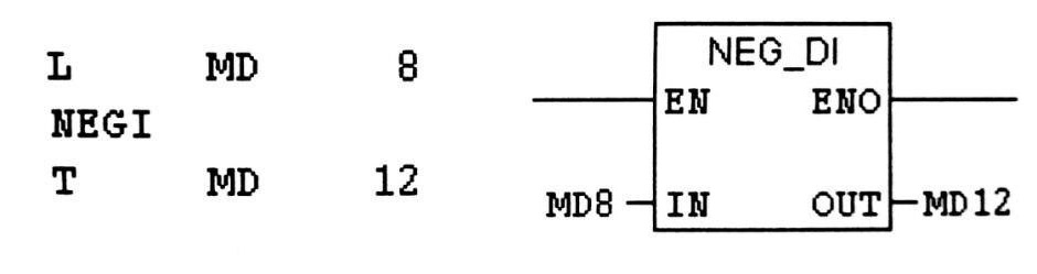 دستور (NEGD) Tows Complement Double Integer (32-bit) 2