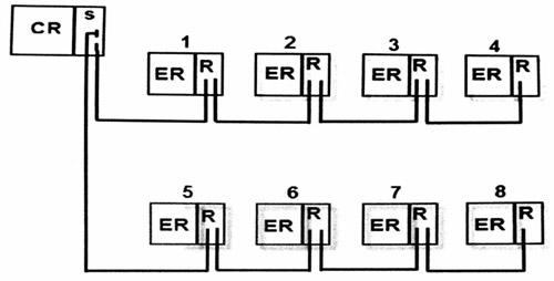 نحوه-ی-استفاده-از-رک-های-اضافی-توسط-نمایندگی-زیمنس2.