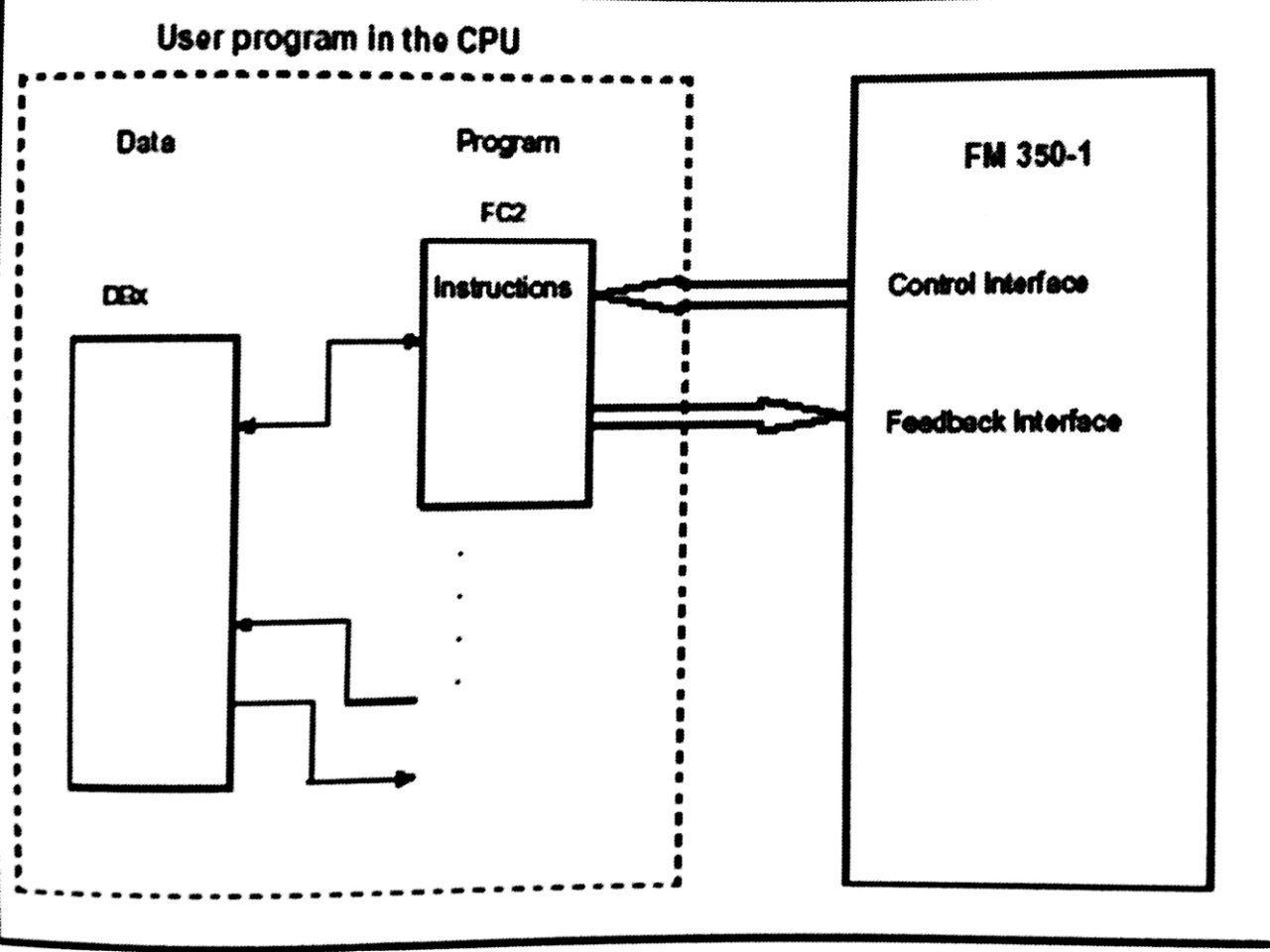 Fm350 1 Fm 350 Wiring Diagram 1fm350