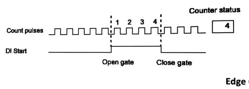 کنترل-سخت-افزار-بر-روی-عملکرد-ماژول-های-اتوماسیون-صنعتی-زیمنس1.